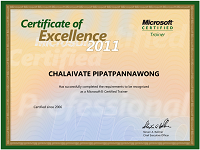 Microsoft Certified Trainer - MCT