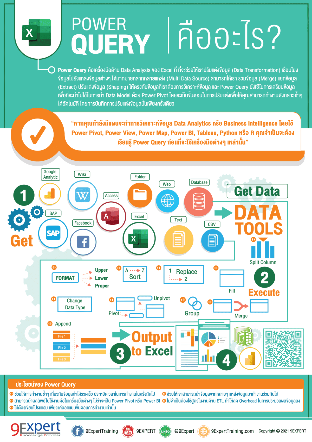 Power Query Infographic