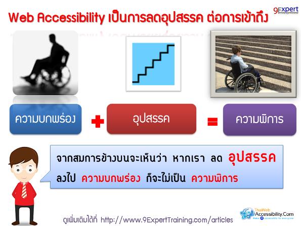 Web Accessibility เป็นการลดอุปสรรคในการเข้าถึง