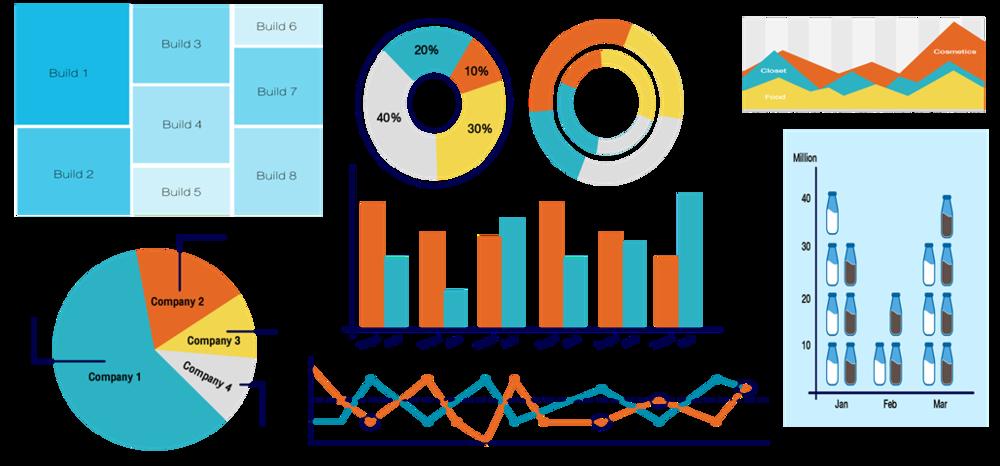 การเลือก Visualization ให้เหมาะสมกับข้อมูล