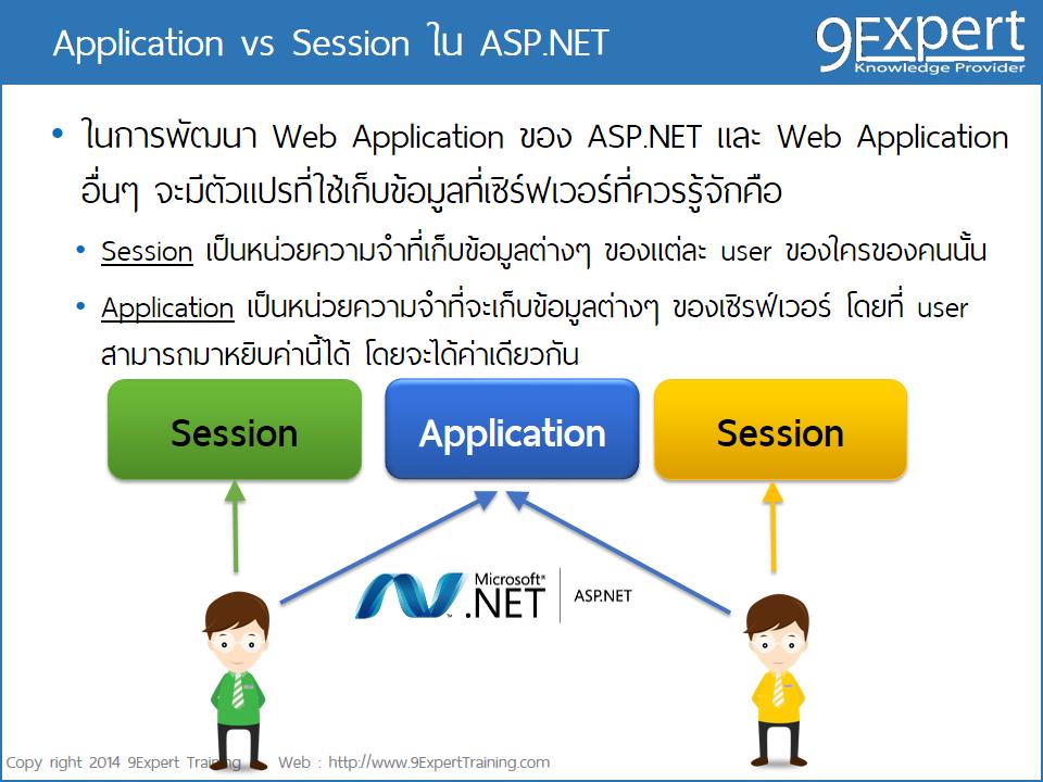 aspnet-session-application