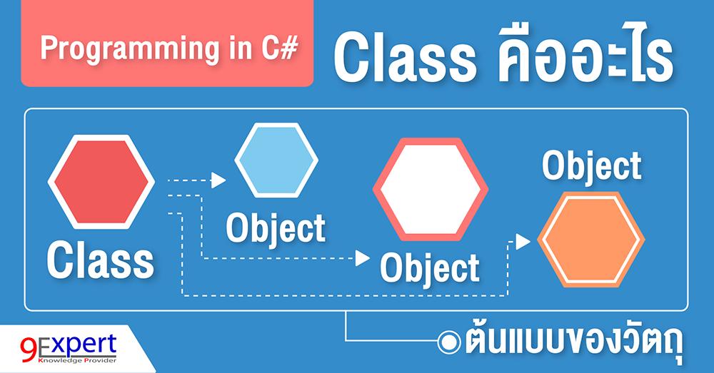Class คือ ต้นแบบของวัตถุ (Object) สำหรับในการพัฒนาแบบ OOP