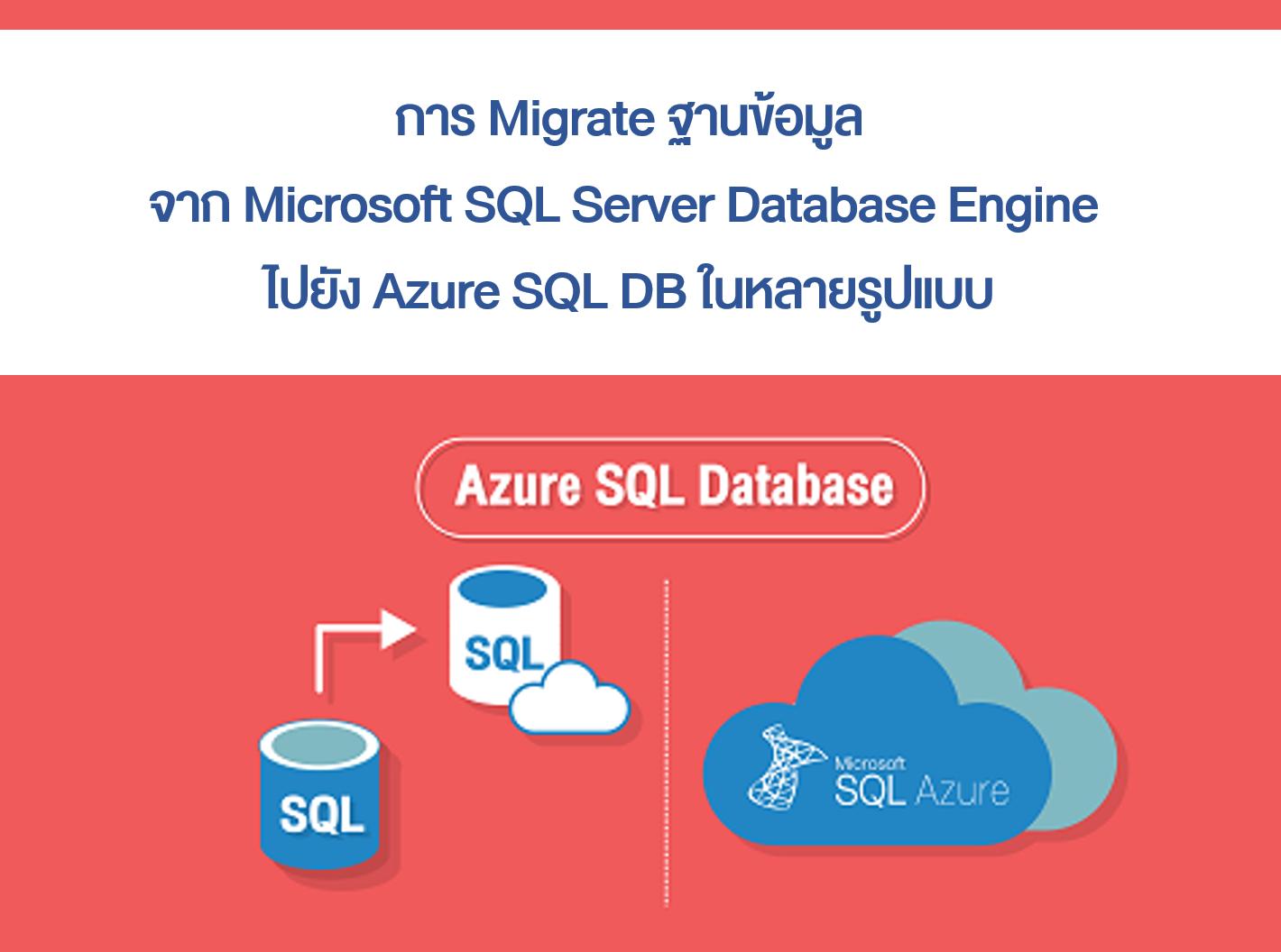 หน้าปกบทความ การ Migrate ฐานข้อมูลจาก Microsoft SQL Server Database Engine ไปยัง Azure SQL DB ในหลายรูปแบบ