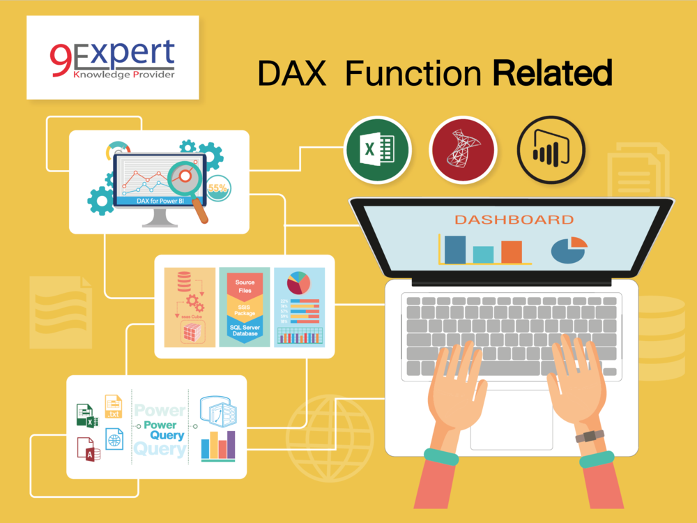DAX Function แนะนำฟังก์ชัน Related