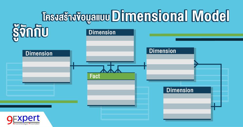 Dimensional Model ของ Ralph Kimball