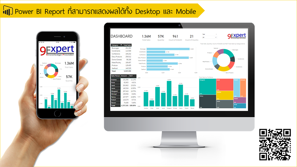 Power BI Report ที่สามารถแสดงผลได้ทั้ง Desktop และ Mobile