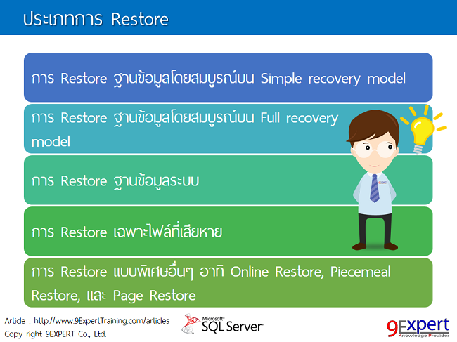 recovery-model-9expert-1