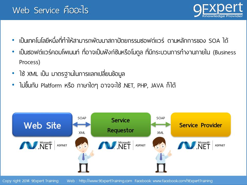 Web Service คืออะไร