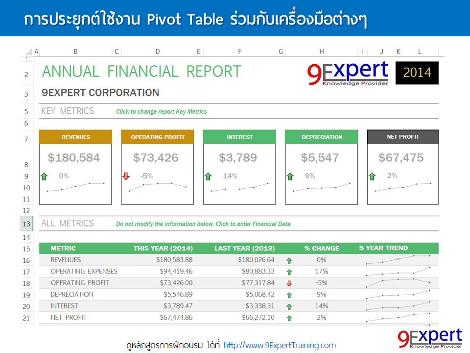 excel pivot tables are very useful and powerful feature of ms excel ...