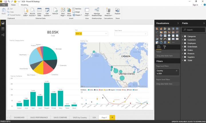 หลักสูตร อบรม Power Bi Desktop For Business Analytics