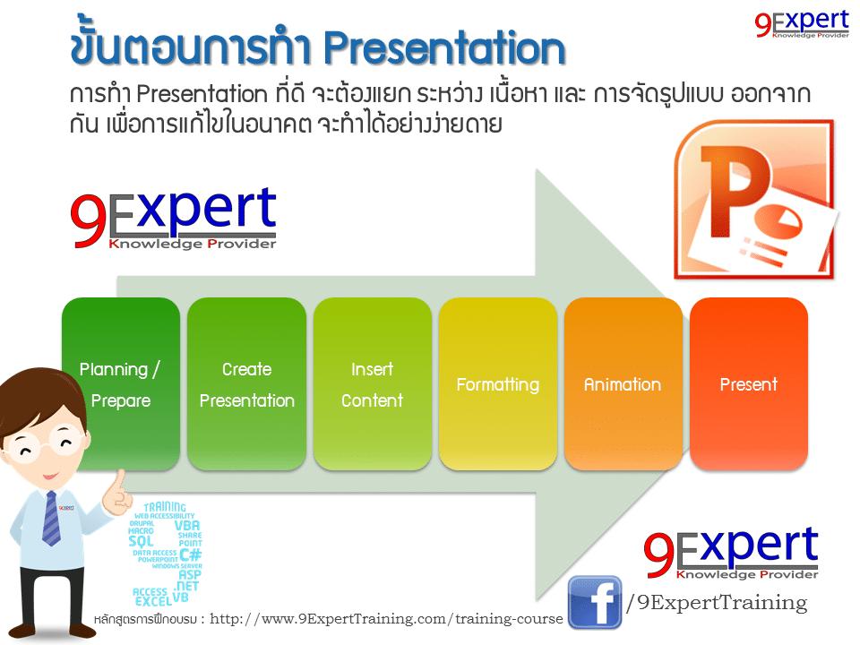 หลักสูตร Microsoft Powerpoint 2013 Advanced 9expert Training