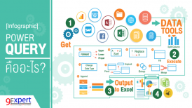Power Query Infographic Intro