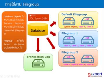 การใช้งาน FileGroup ใน SQL Server 2016