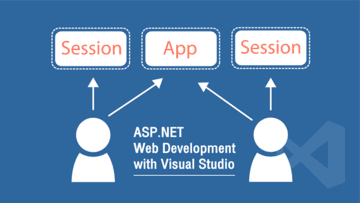 ASP.NET Session Management