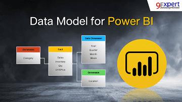 Data Model, Model, Relationships, Fact Table, Dimension