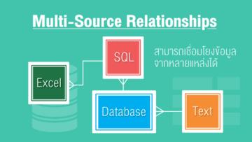 เราสามารถเชื่อมข้อมูลจากหลายแหล่งได้ ด้วย Excel Relationships