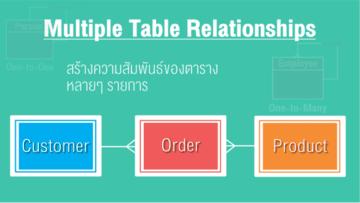 สร้างความสัมพันธ์ของตารางหลายๆ รายการ ด้วย Excel Relationships