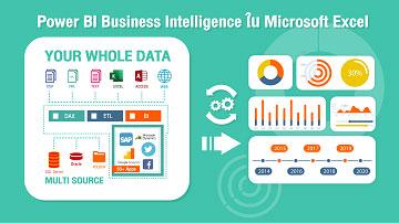 Power BI Business Intelligence ใน Microsoft Excel