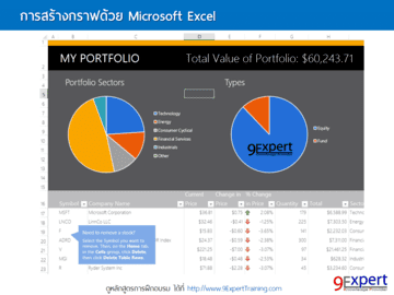 Chart ใน Microsoft Excel