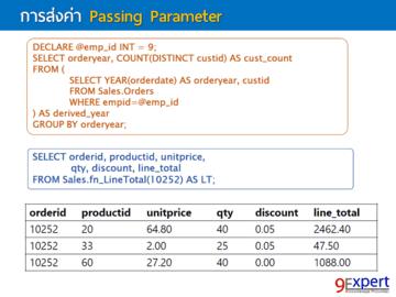 Passing Parameter