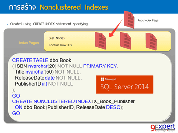 Cluster Index และ NonCluster Index