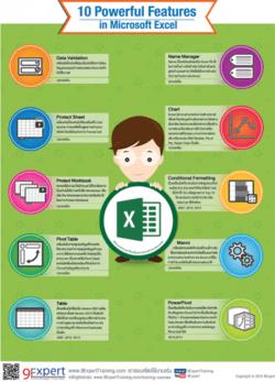 10 เครื่องมือของ Microsoft Excel ที่คุณอาจจะยังไม่ได้ลอง หากคุณได้ลอง มันอาจจะช่วยให้การทำงานของ Excel คุณทรงพลัง ได้เลยทีเดียว