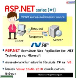 ASP.NET คืออะไร