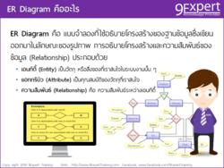 ER-Diagram