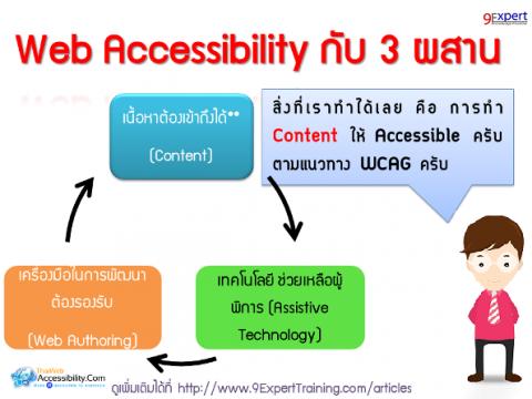 Web Accessibility กับ 3 ผสาน