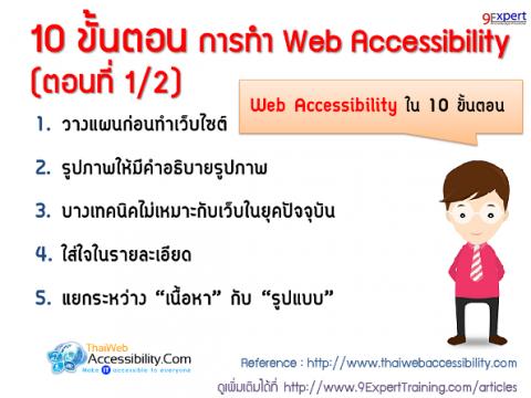 Tips : 10 ขั้นตอน การทำ Web Accessibility ตอนที่ 1/2