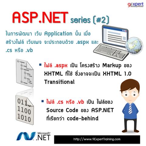 ส่วนประกอบของ ASP.NET