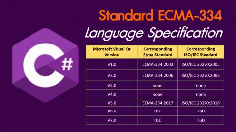 ภาพหน้าปก ภาษา C# และภาษา CIL เป็นมาตรฐานสากล รับรองโดยองค์กร ISO และ ECMA