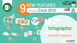 Infographic Microsoft Excel 2016 New Features