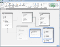 PowerPivot กับเครื่องมือที่สำคัญในการทำงานด้าน Business Intelligence สามารถ Extract Transform Data ได้