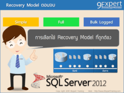 sql-server-article-recovery-model-conclusion-R