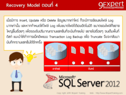 sql-server-article-tail-log-backup