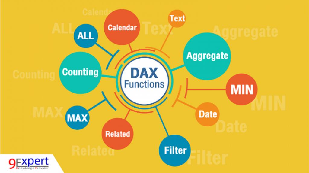 Data Analysis Expression (DAX) for Power BI | 9Expert Training