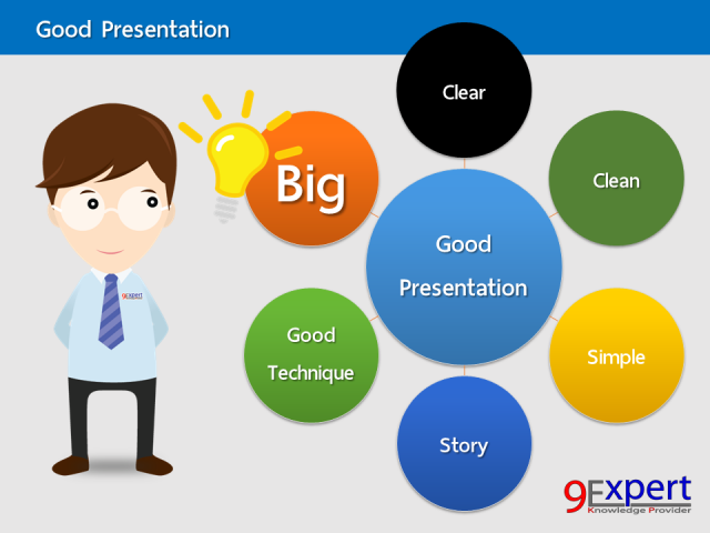 Good Presentation are Clear, Clean, Simple, Big, Story and Good Technique
