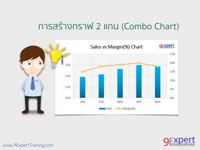 Combo Chart คืออะไร