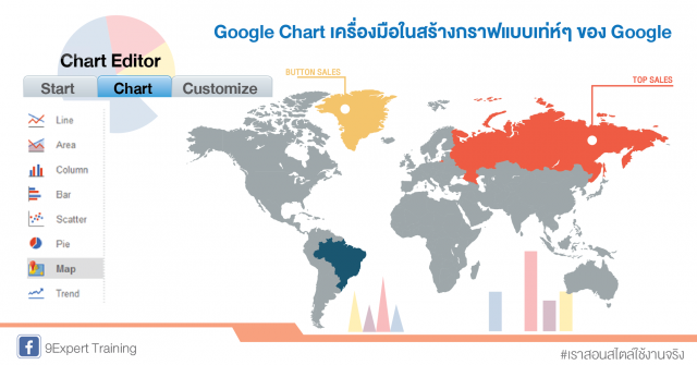 Google Chart เครื่องมือในสร้างกราฟแบบเท่ห์ๆ ของ Google