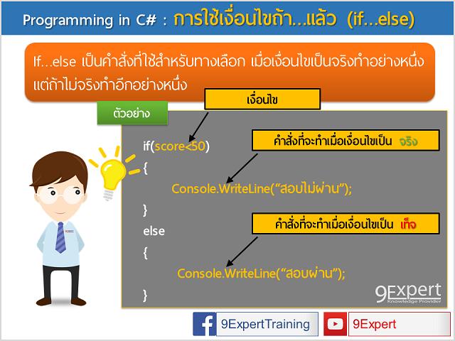 .NET Framework และ Microsoft Visual Studio