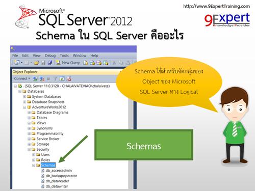 schemas-microsoft-sql-server