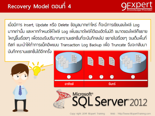 sql-server-article-tail-log-backup